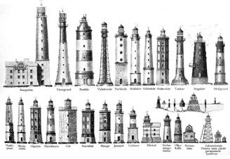 Finnish_Lighthouses_1909