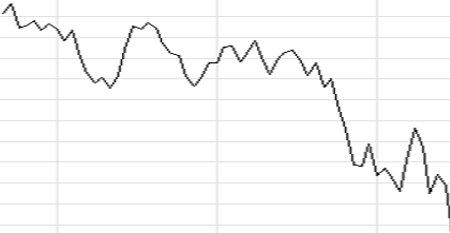 grafico-lineare
