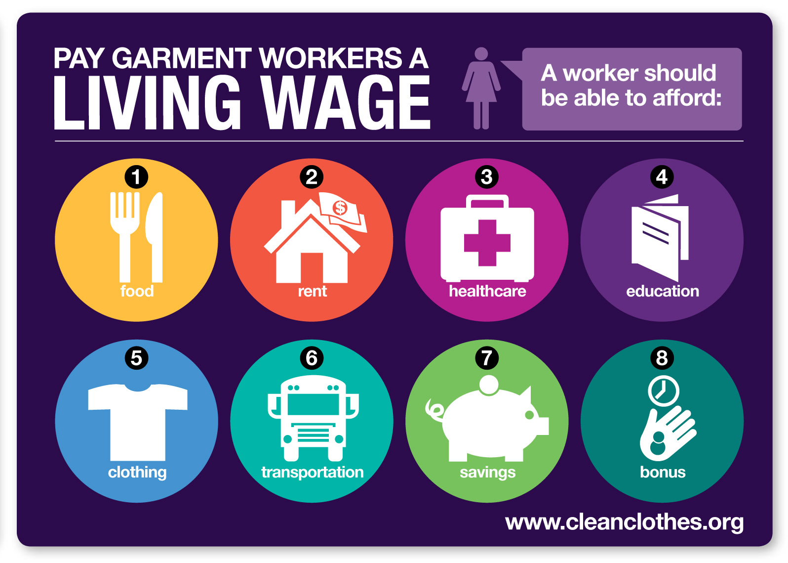 Livingwage_graphic_English